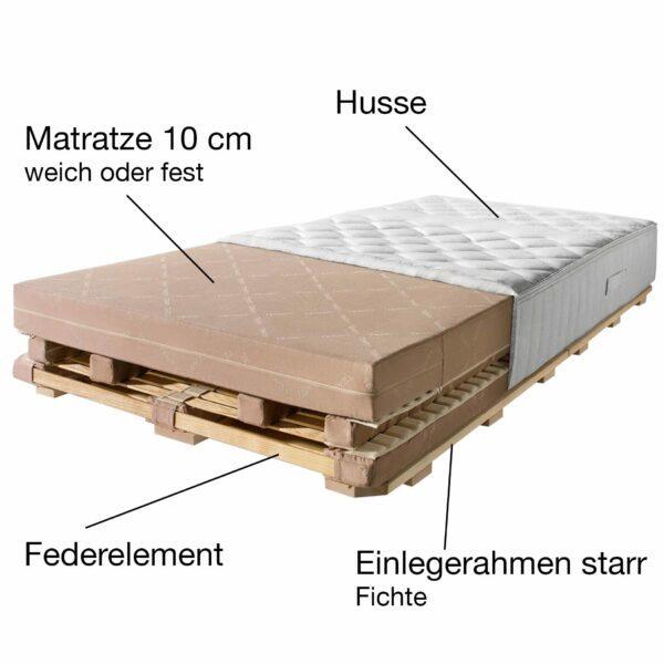 Team 7 Schlafsystem aos 90 x 200 cm, wahlweise mit festem oder weichen Liegegefühl beschriftet